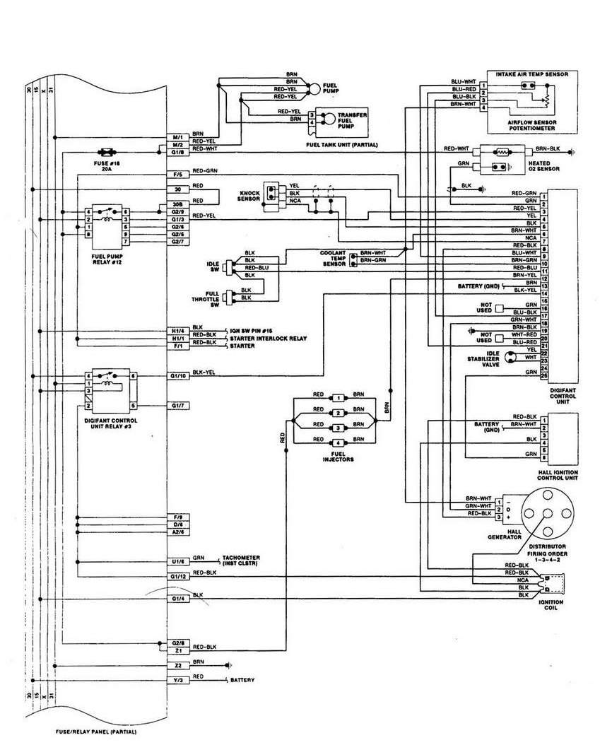Download 2013 Fiat 500 Wiring Harness Wiring Diagram